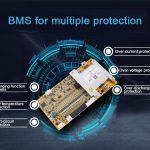 Cik daudz jūs zināt par BMS